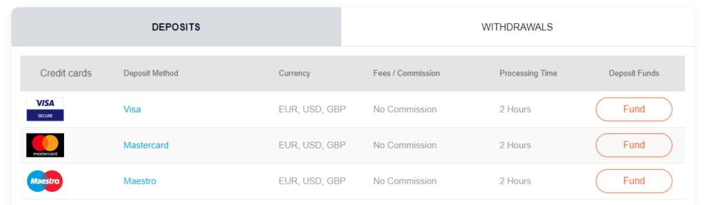 FXTM Deposit and Withdrawal