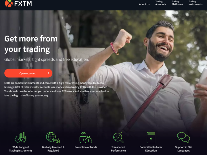FXTM Broker Review and Tutorial 2021