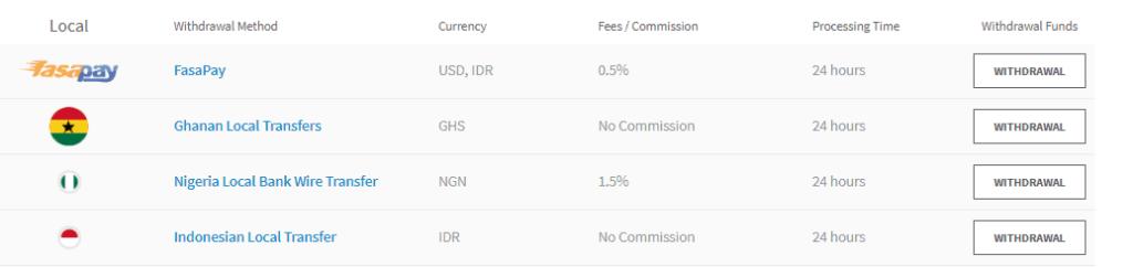 FXTM Local Money Transfer
