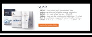 FXTM Q1 2019